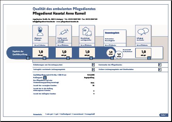 MDK-Transparenzbericht 2016